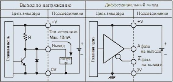 Схема инкрементального